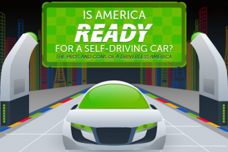 Is America ready for a self-driving car